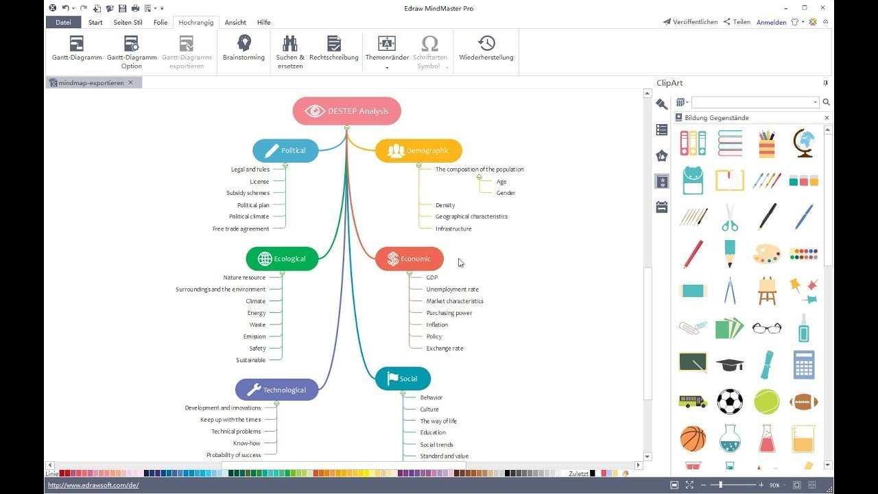 Mindmaster Tutorial Mindmap Exportieren Als Jpg Pdf Word Ppt
