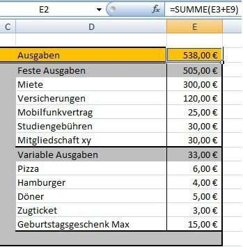 Budgetplaner Mit Excel Erstellen Budget Planer Finanzen Budget