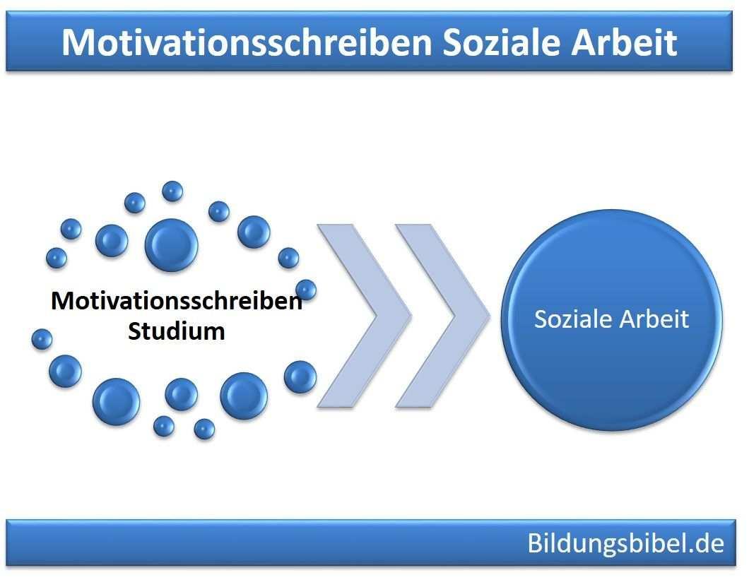 Motivationsschreiben Bachelor Studium Beispiel Soziale Arbeit