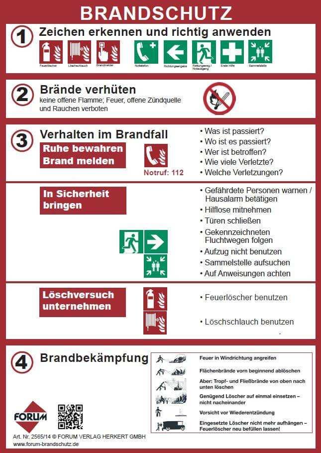 Brandschutzordnung Nach Din 14096