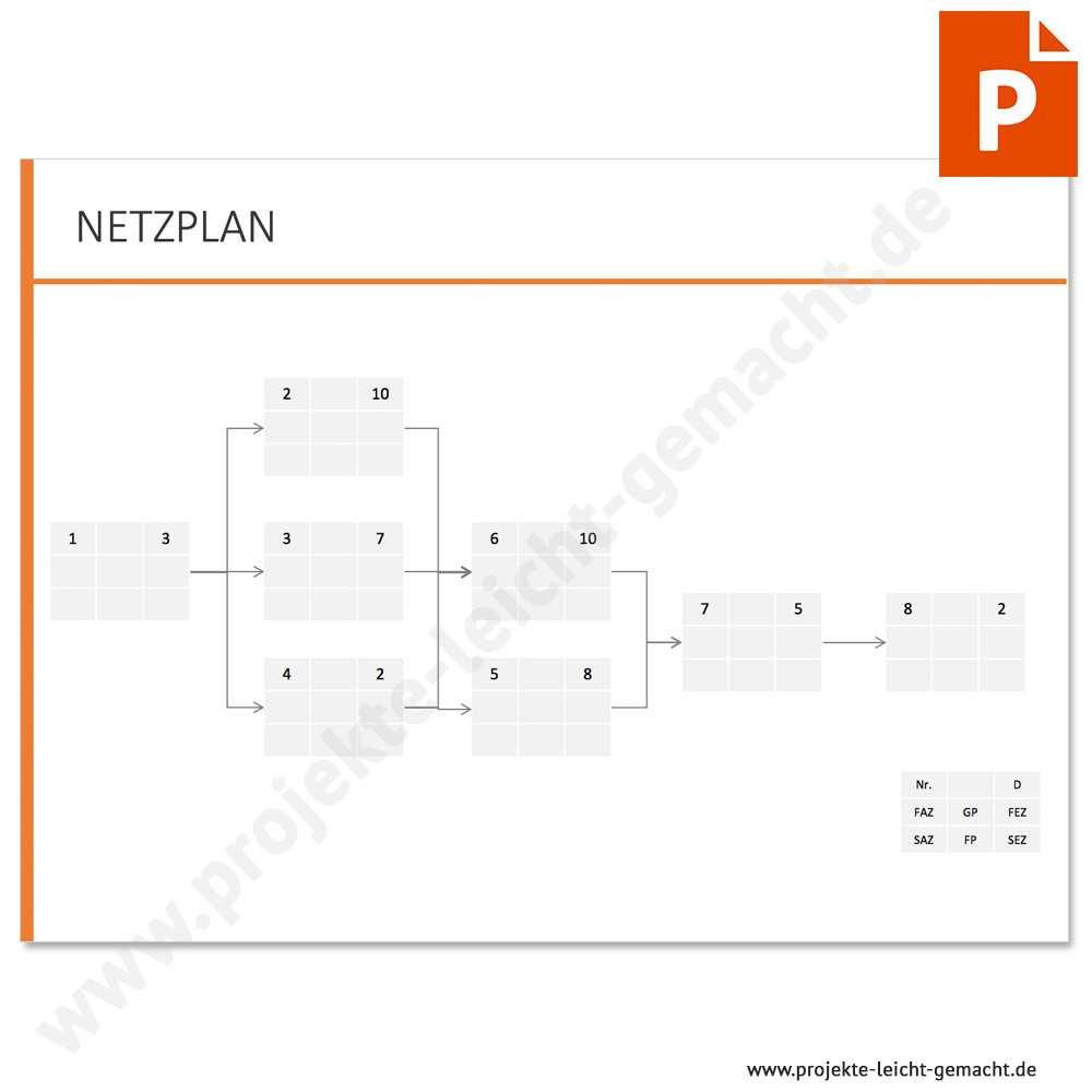 Vorlage Netzplan Projekte Leicht Gemacht