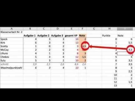 Notenberechnung Excel Vorlage In 2020 Excel Vorlage Vorlagen