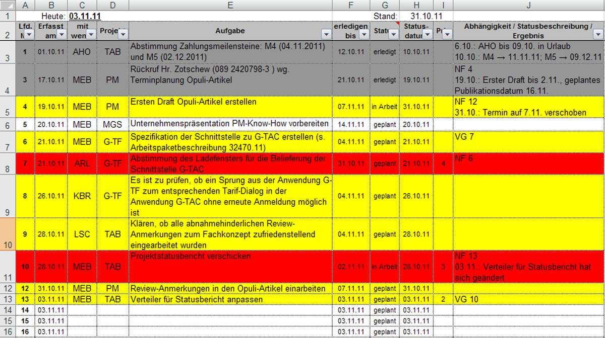 Offene Punkte Liste Zur Selbstorganisation Mit Excel Vorlage