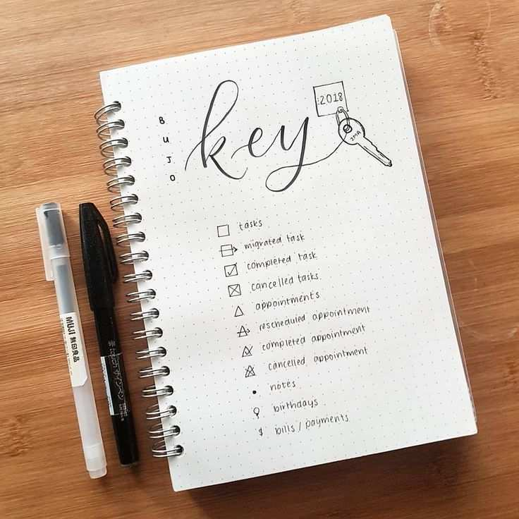 40 Awesome Ways To Create A Key For Your Bullet Journal
