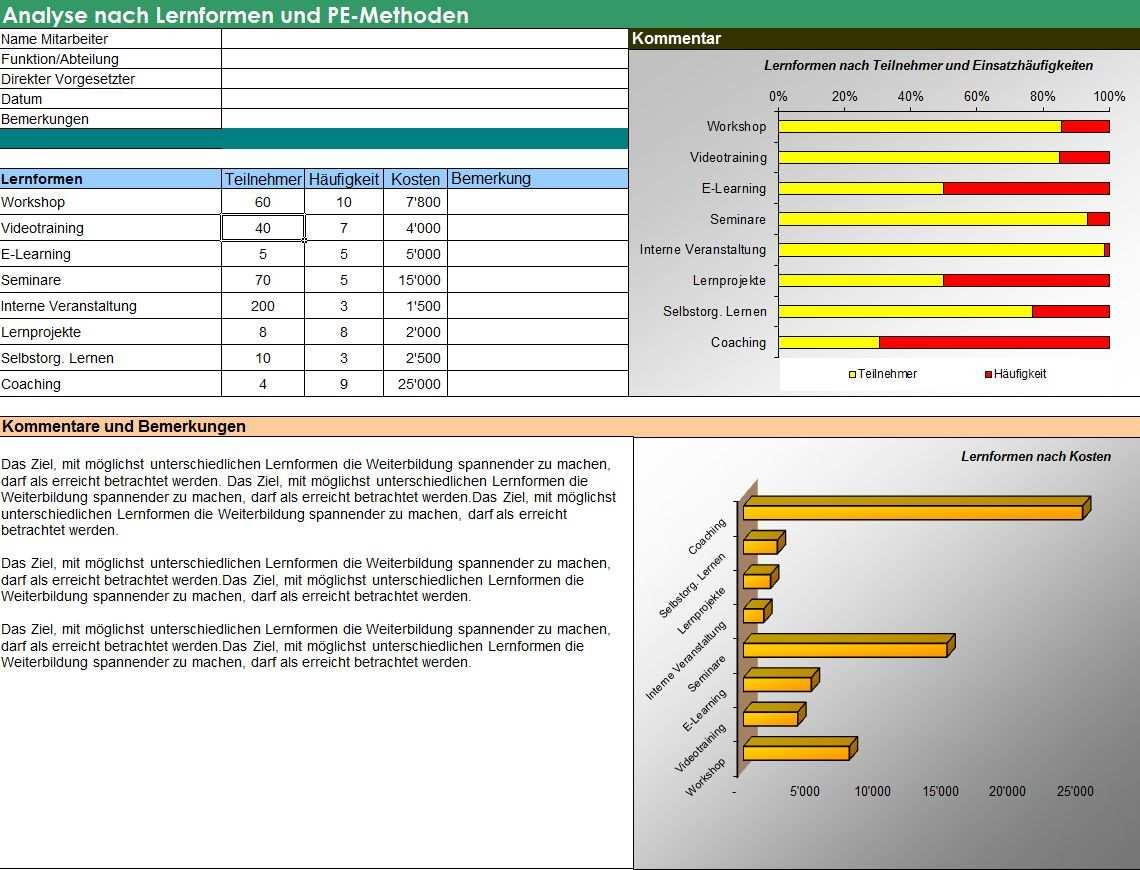 Excel Tool Potenzialbeurteilung Aus Ratgeber Zur