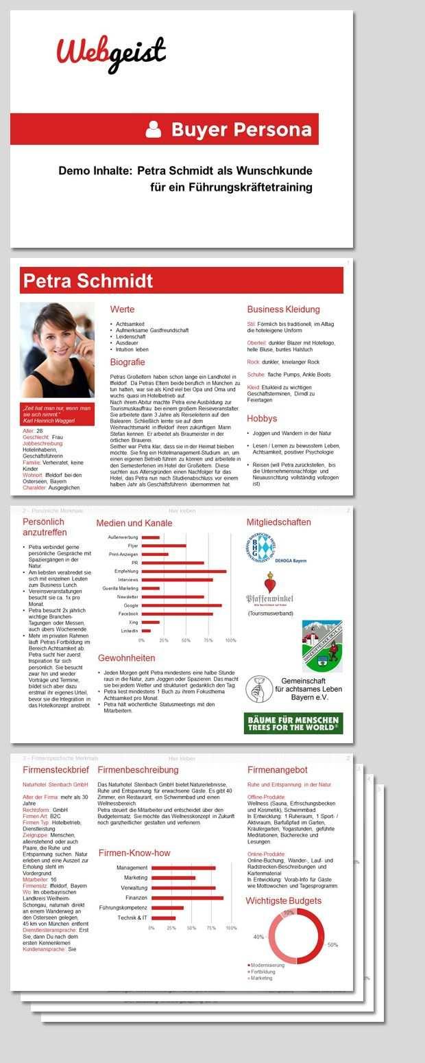 Kundenprofil Erstellen Powerpoint Vorlage Powerpoint Vorlagen