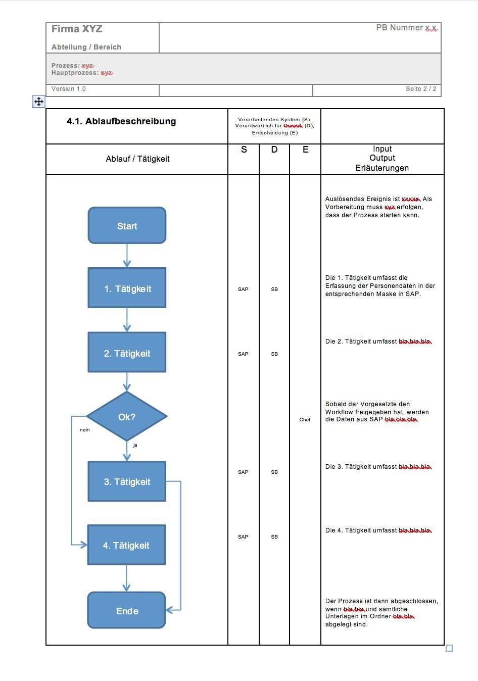 Prozessbeschreibung Mit Flussdiagramm Vorlage Flussdiagramm