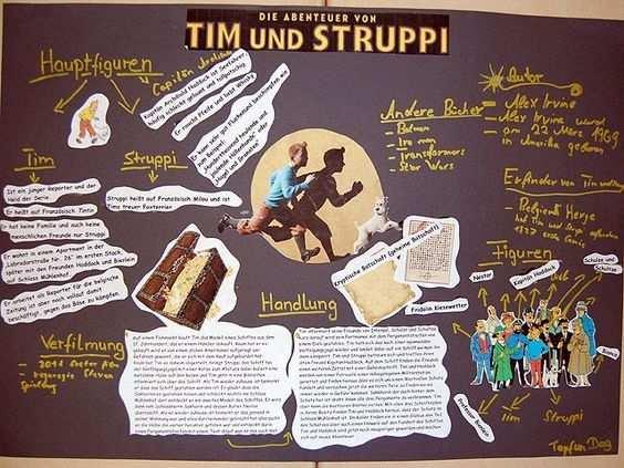 Plakat Buchvorstellung Grundschule Bucher Grundschule