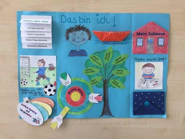 Lapbooks Gestalten Im Unterricht Unterrichtsthemen Projekte Im Kindergarten Vorschulunterricht