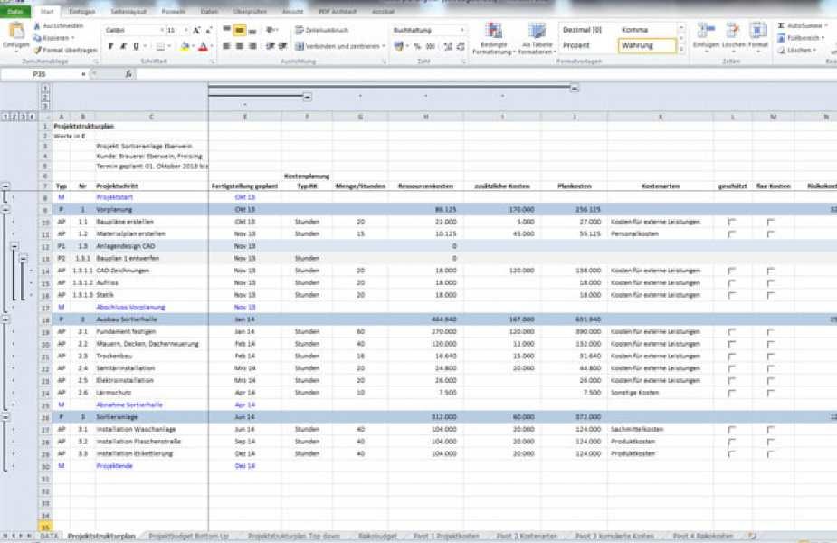 Vorlage Projektkalkulation Excel Vorlage Mit Beispiel
