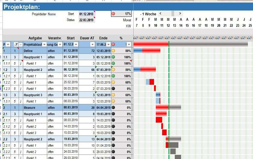 Projektplan Excel Kostenlose Vorlage Zum Downloaden Mit Bildern