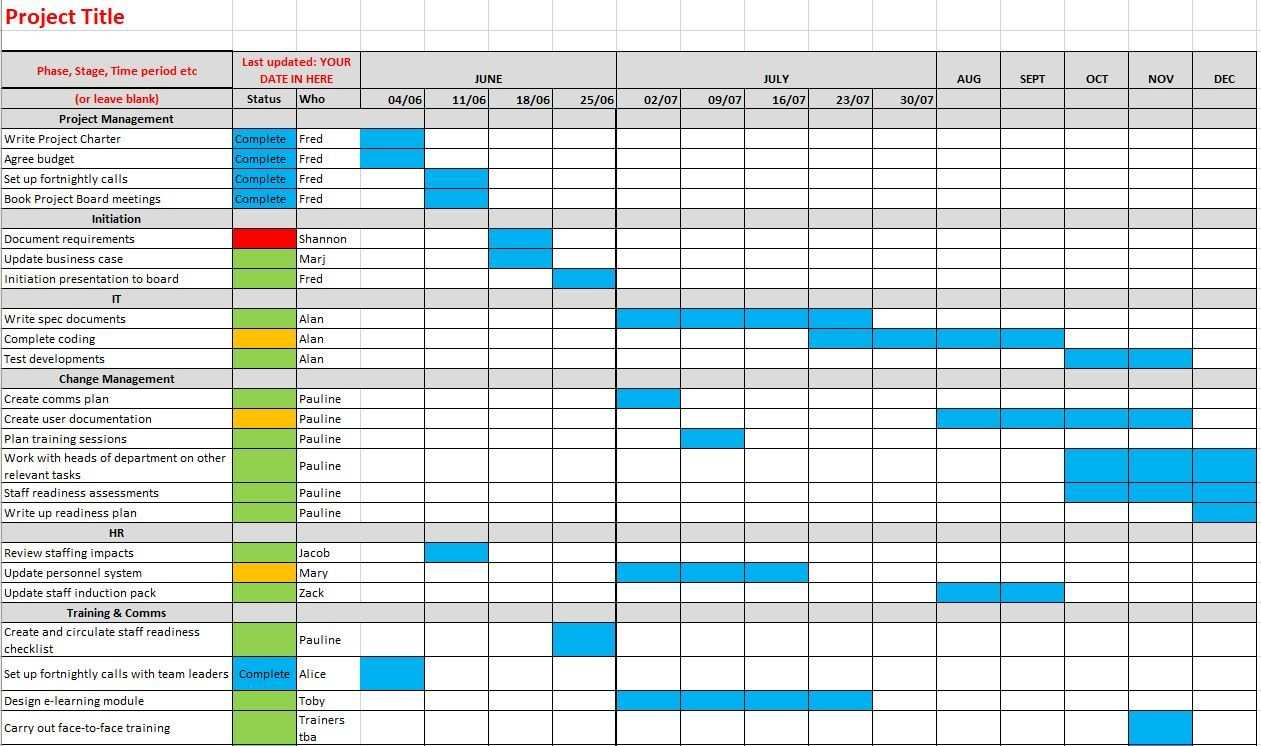 3 Easy Ways To Make A Gantt Chart Free Excel Template Gantt