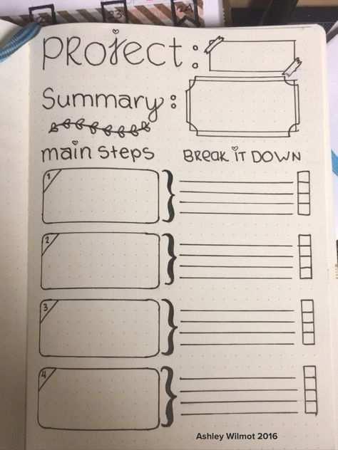 Projektplanung Projekt Planung Projekte Vorlagen