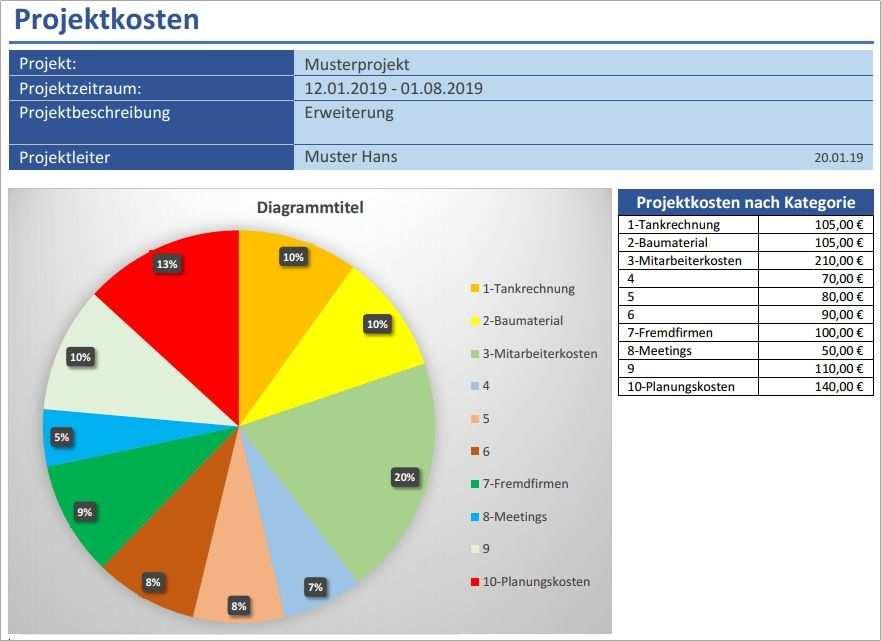 Pin Von H Mahira Auf Edv Projekte Vorlagen Excel Vorlage