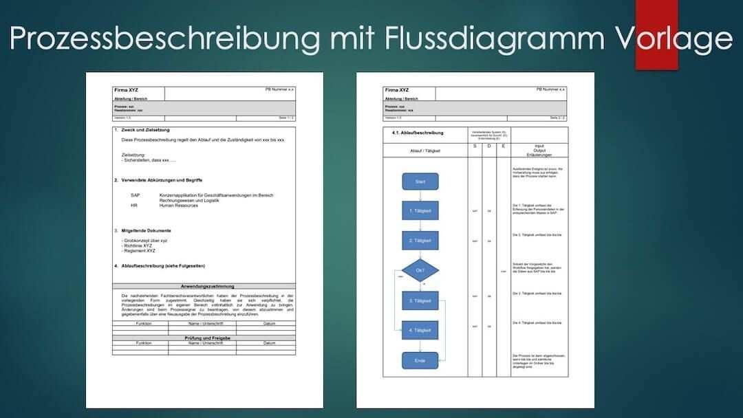 Prozessbeschreibung Mit Flussdiagramm Vorlage In 2020 Flussdiagramm Diagramm Vorlagen