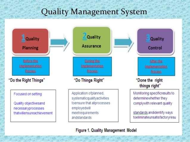Quality Management System Qms Management System Data Science