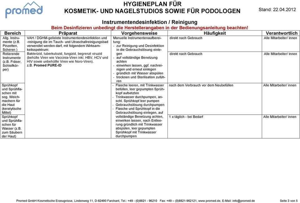 Hygieneplan Fur Kosmetik Und Nagelstudios Sowie Fur Podologen