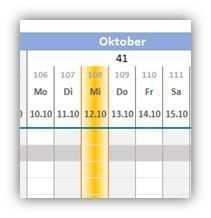 Excel Tricks Zeitbalken Automatisch Auf Heutiges Datum Setzen