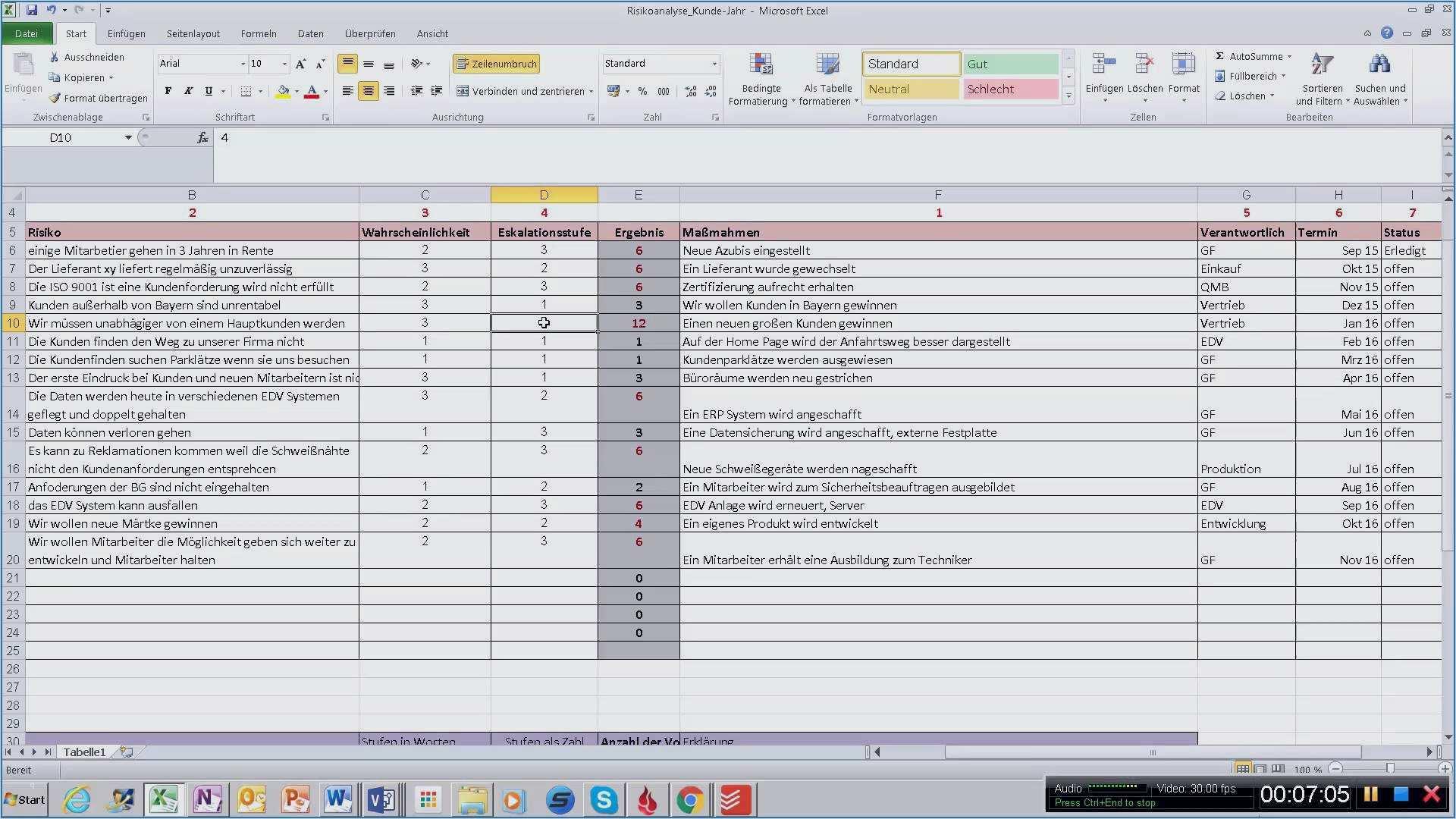 Elegant Risikobeurteilung Maschinenrichtlinie Vorlage Excel