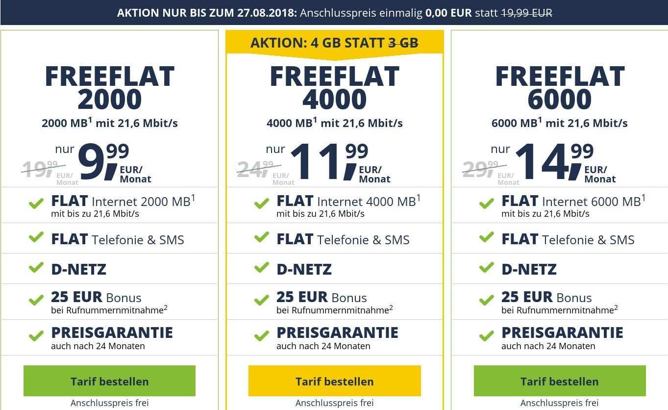 50 Prozent Rabatt Und Anschlusspreis Sparen 6 Gb All In Flat Im