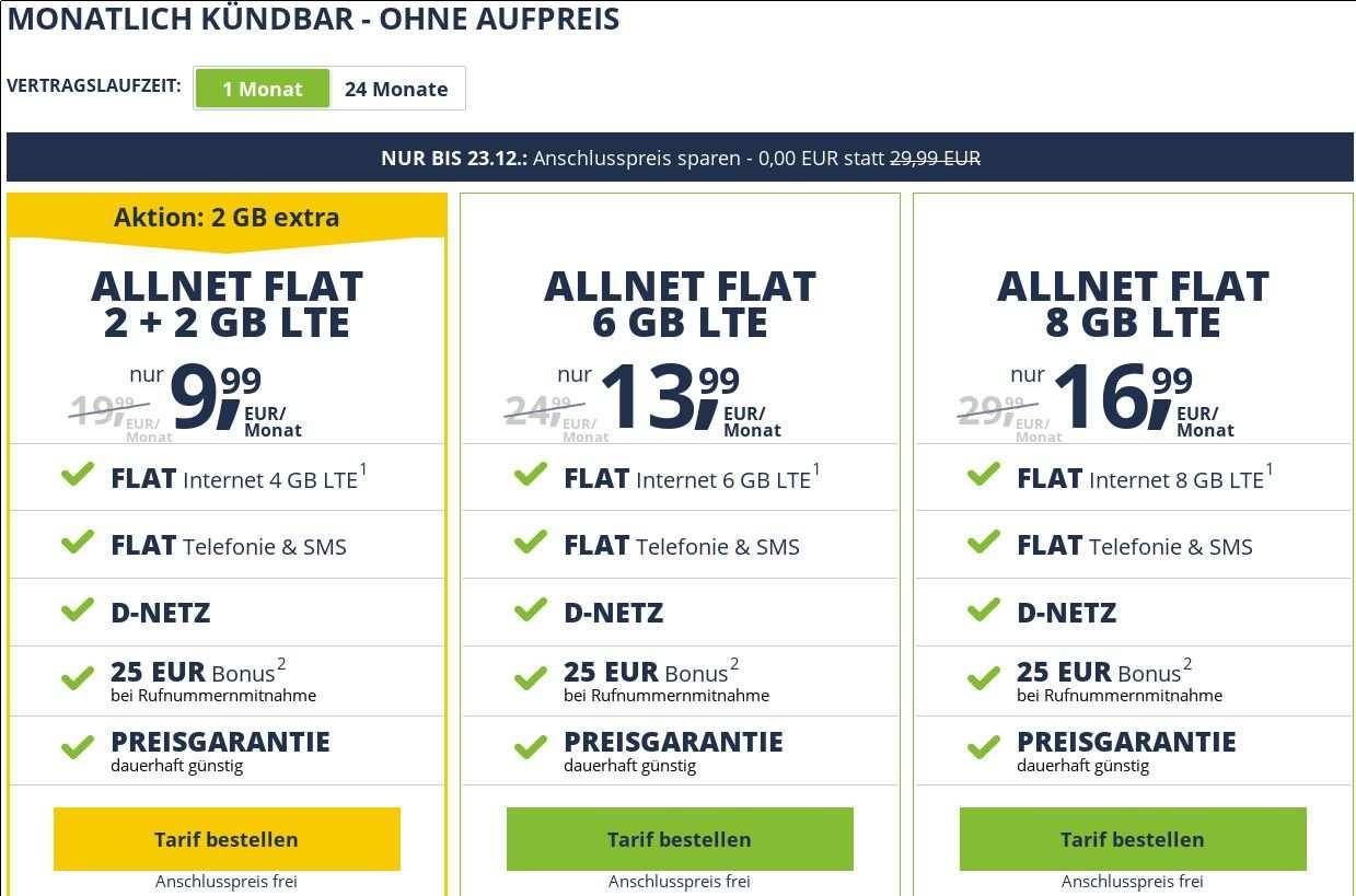 Spartipp Gratis 2 Gb Datenvolumen Kein Anschlusspreis Freenet