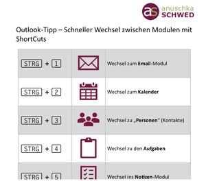 Outlook Shortcuts Mit Denen Du Schnell Zwischen Den Verschiedenen