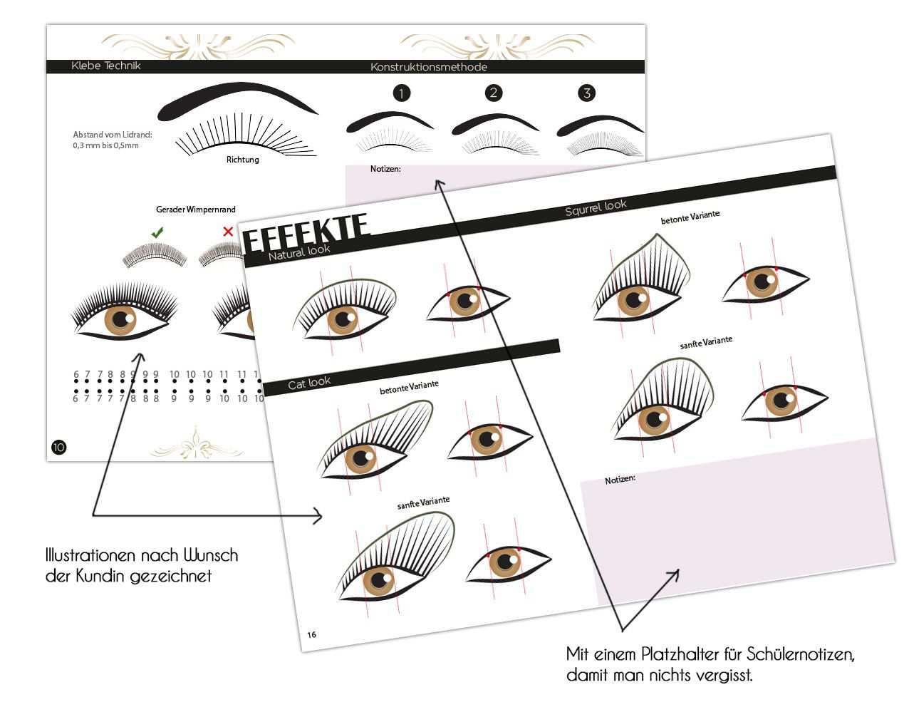 Wimpern Schulungsunterlagen Indieviduell Auf Dein Beautyinstitut