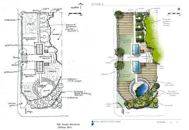 How To Create An Attractive Site Plan Using Hand Drawing And