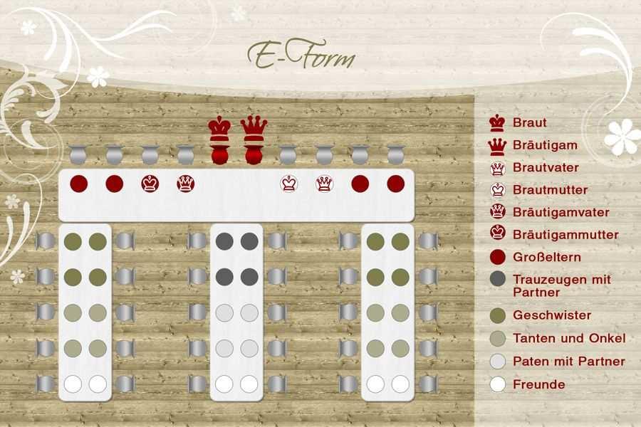 Sitzordnung Die E Form Sitzordnung Hochzeit Hochzeit