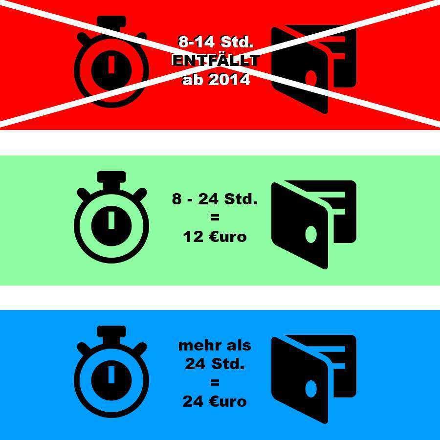 Spesen Lkw Fahrer Neue Spesensatze Es Gibt Bis Zu 28 Euro