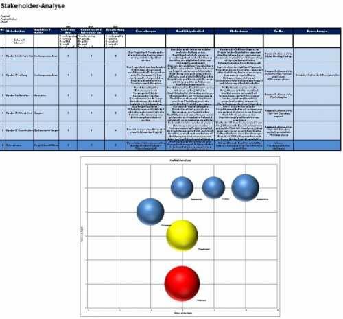 Vorlage Stakeholderanalyse Kraftfelanalyse Ebook By