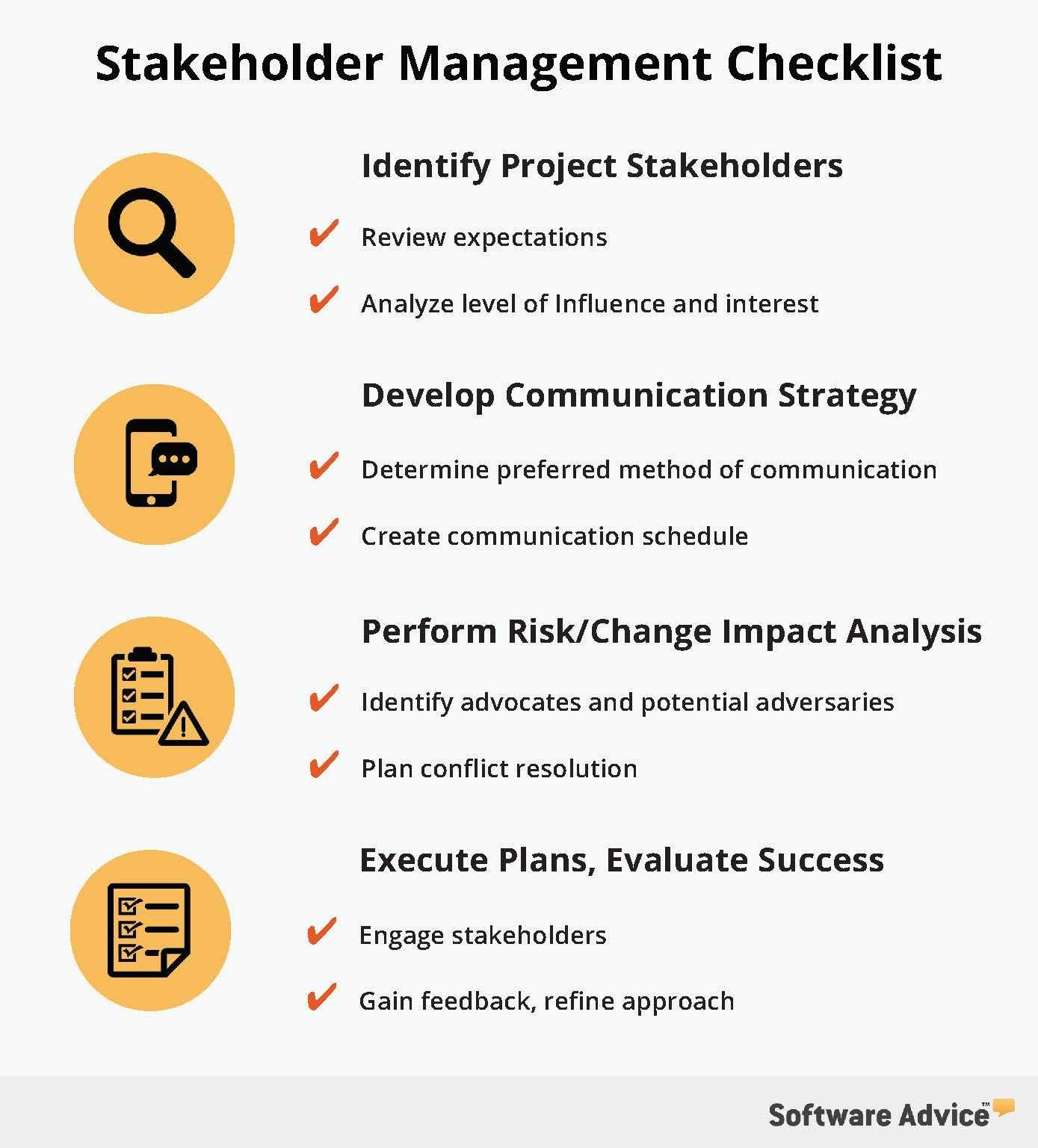 How To Effectively Manage And Engage Project Stakeholders Checklist Agile Project Management Stakeholder Management Project Management Templates