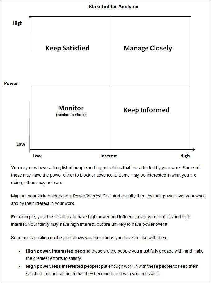 Stakeholder Analysis Template 8 Free Word Excel Pdf Documents