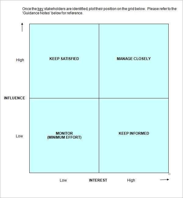 Free 10 Stakeholder Analysis Samples In Google Docs Ms Word