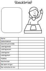 Grundschule Steckbrief Vorlage Zum Ausdrucken Grundschule