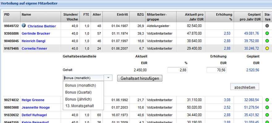 Gehaltsplanung Excel Kostenplanung Und Personalbedarfsplanung