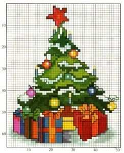 Stickvorlagen Kreuzstich Weihnachten Kostenlos Dekoking