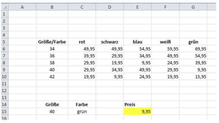 Excel Tipp 29 Spaltenindex Fur Sverweis Aus Uberschrift