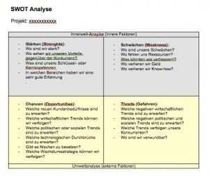 Swot Analyse Vorlage Word Excel Powerpoint Swot Analyse