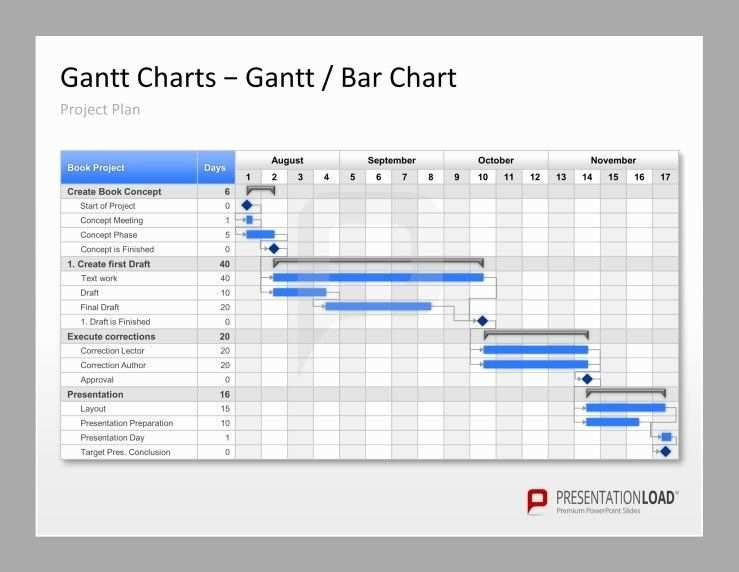 Project Plan Template Powerpoint Fresh Project Management