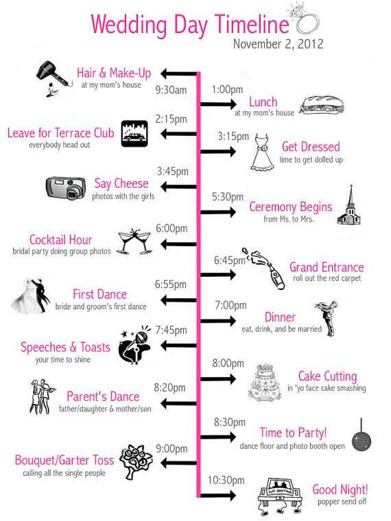 Wedding Day Timeline Law And Rules And Oh Life