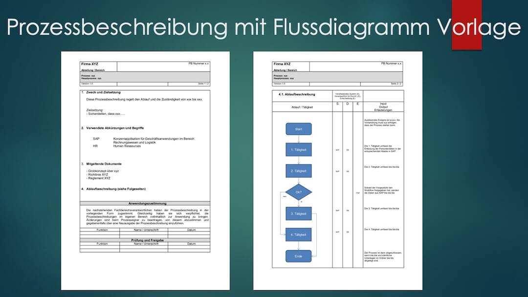 Prozessbeschreibung Mit Flussdiagramm Vorlage Kostenlos Downloaden