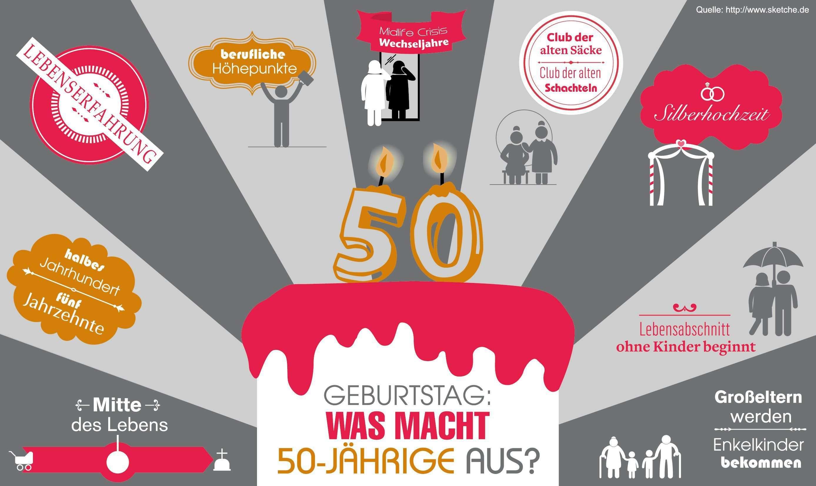 Einladungskarten 50 Geburtstag Kostenlos Einladung 50