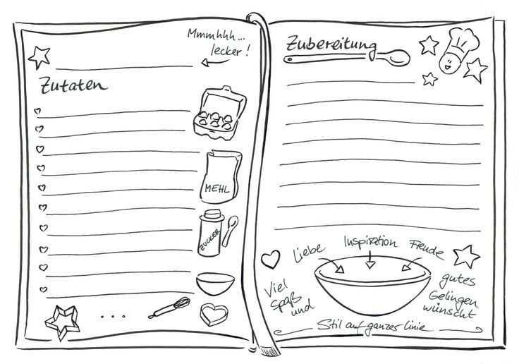 Sketchnotes In 2020 Kochbuch Selbst Gestalten Sketch Note